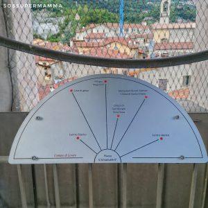 Cosa si vede da ogni lato della torre